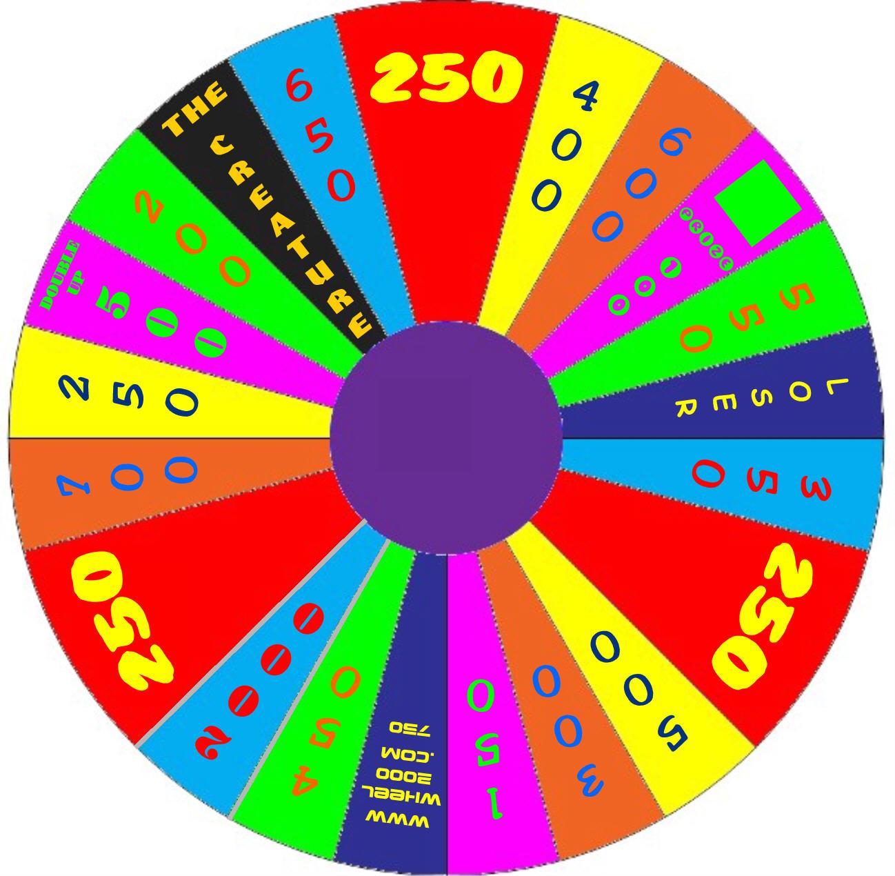 File Wheel2000round2 Jpg