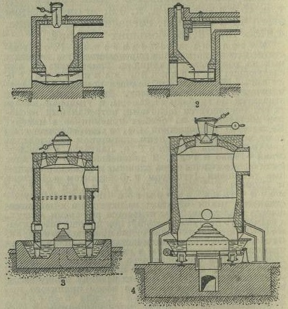 БСЭ1. Газогенератор 1.jpg