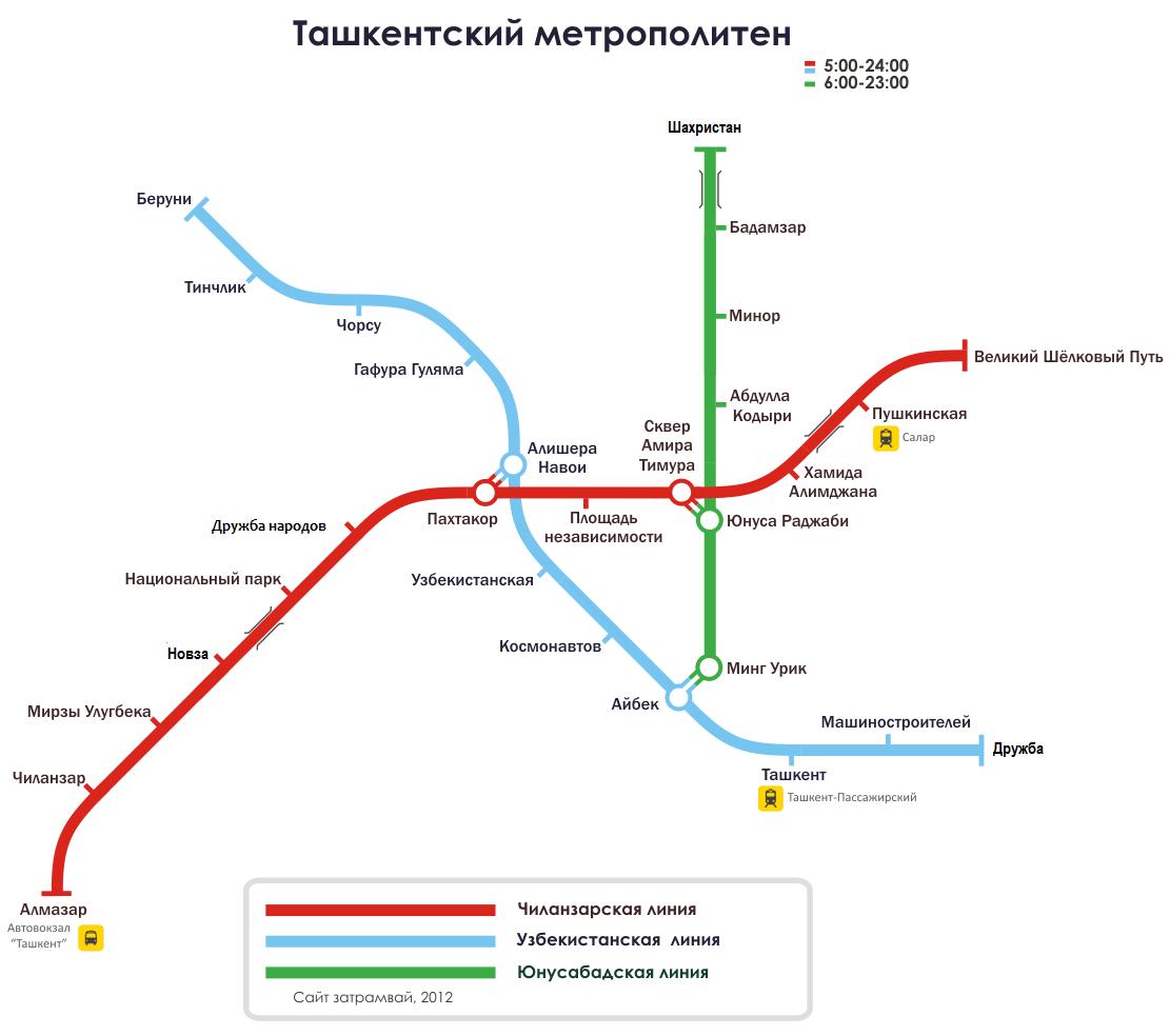 Tashkent Metro Tachkent métro