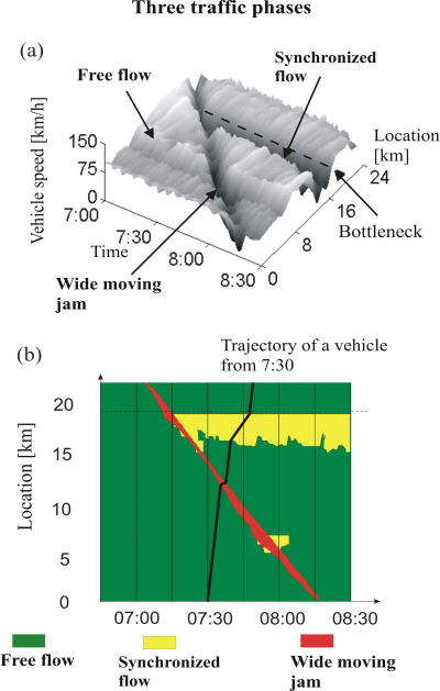 2 phase flow density relationship