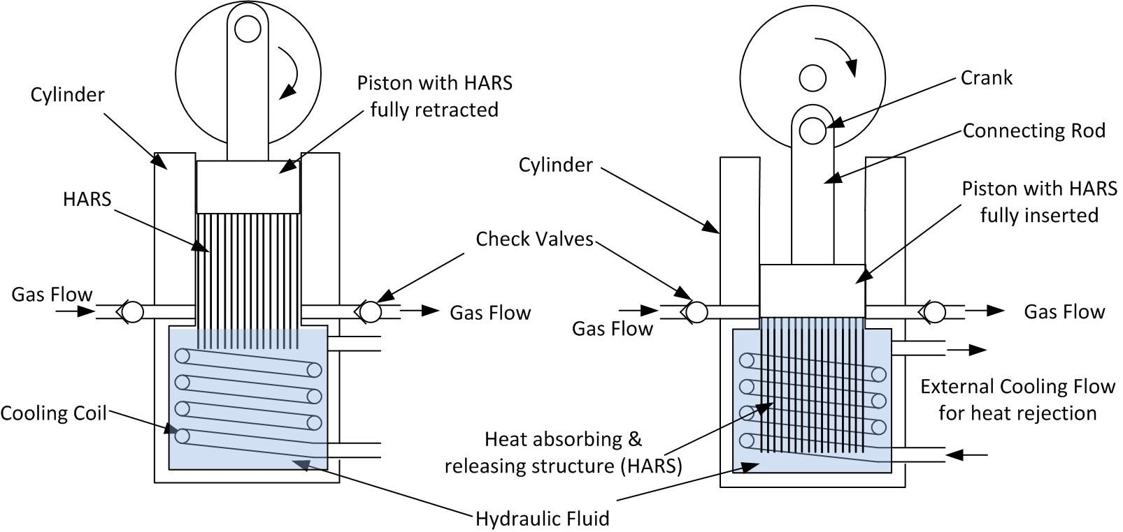 file crowley s isothermal compressor amp expander jpg club car ds gas wiring diagram