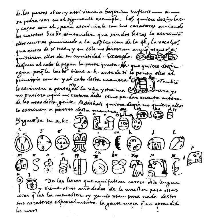 Image of the page from Relación de las Cosas de Yucatán, in which de Landa describes the Maya alphabet, which was to prove instrumental in the mid-20th-century breakthrough in Maya hieroglyphics decipherment.