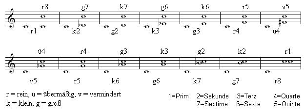 Komplementaerintervall1.PNG
