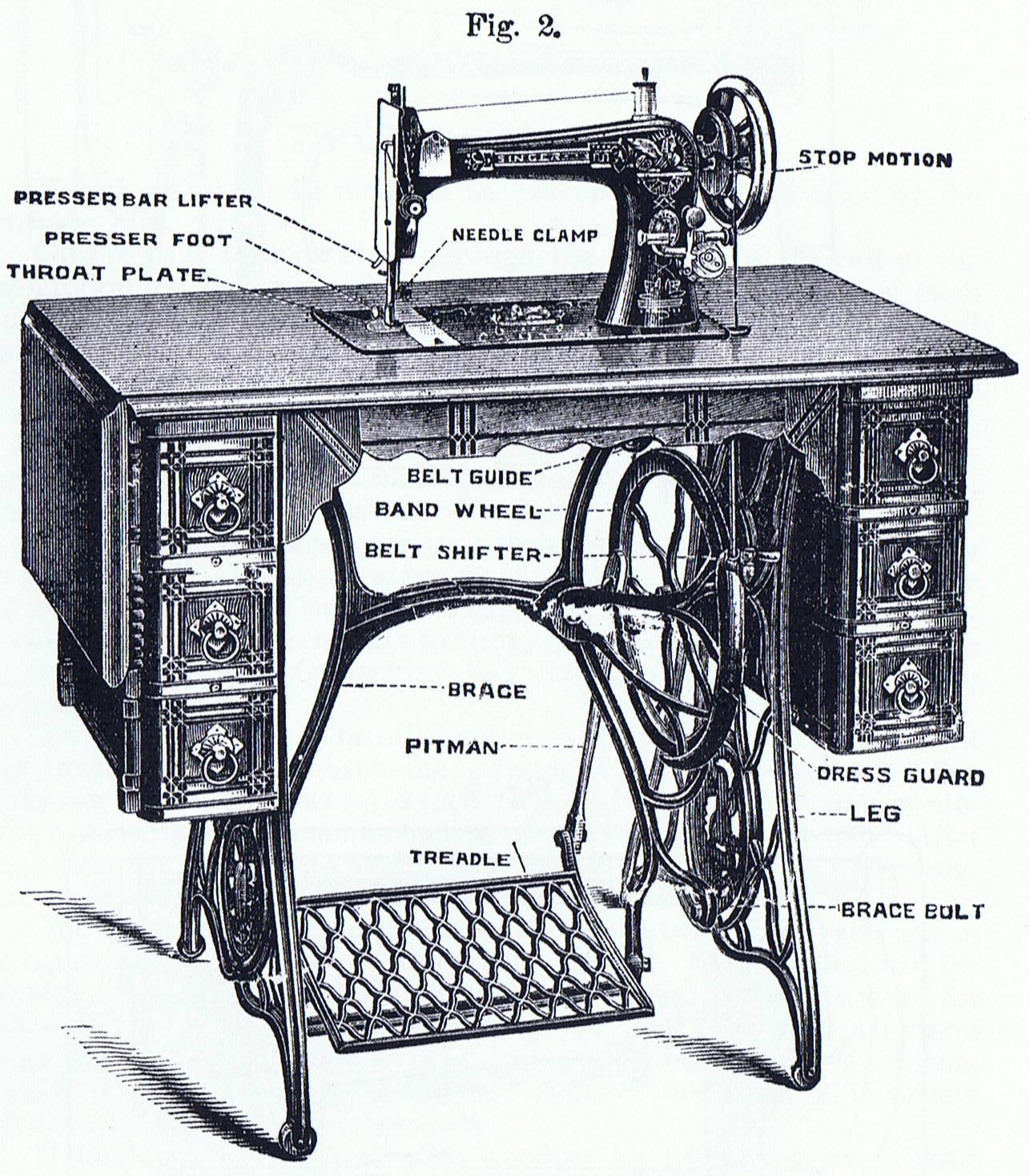 parts for singer treadle sewing machine