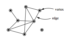 A small example network with 8 vertices and 10 edges.