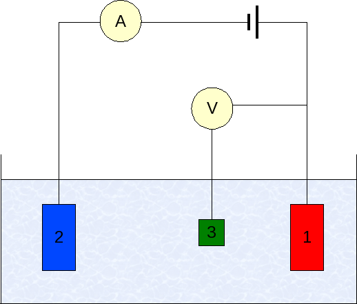 Файл:Three electrode setup.png