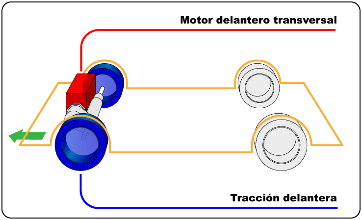 Automotive diagrams 03 Sp