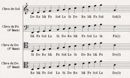 Feliz navidad al ritmo de la musica 6