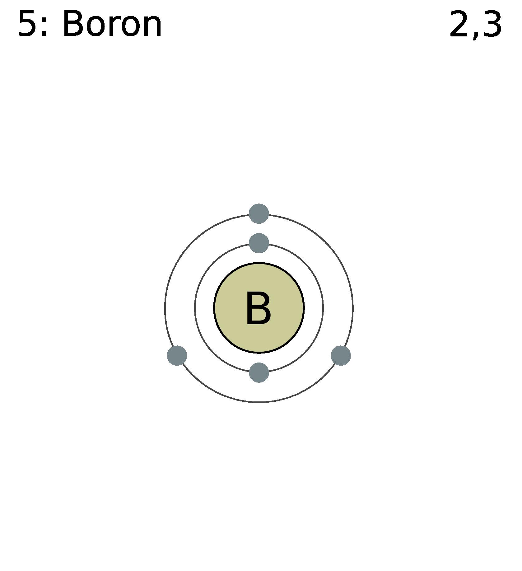 Danna Turcios  11  1 Phosphorus And Boron