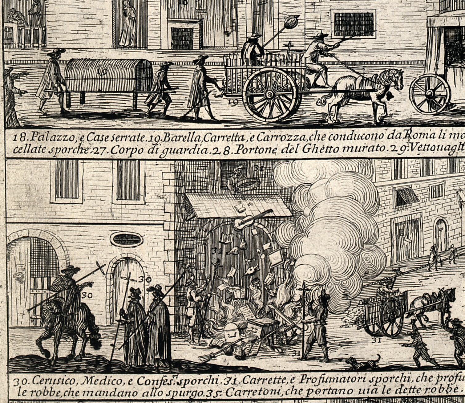 File:Episodes in the plague in Rome of 1656. Etching. Wellcome V0010661.
