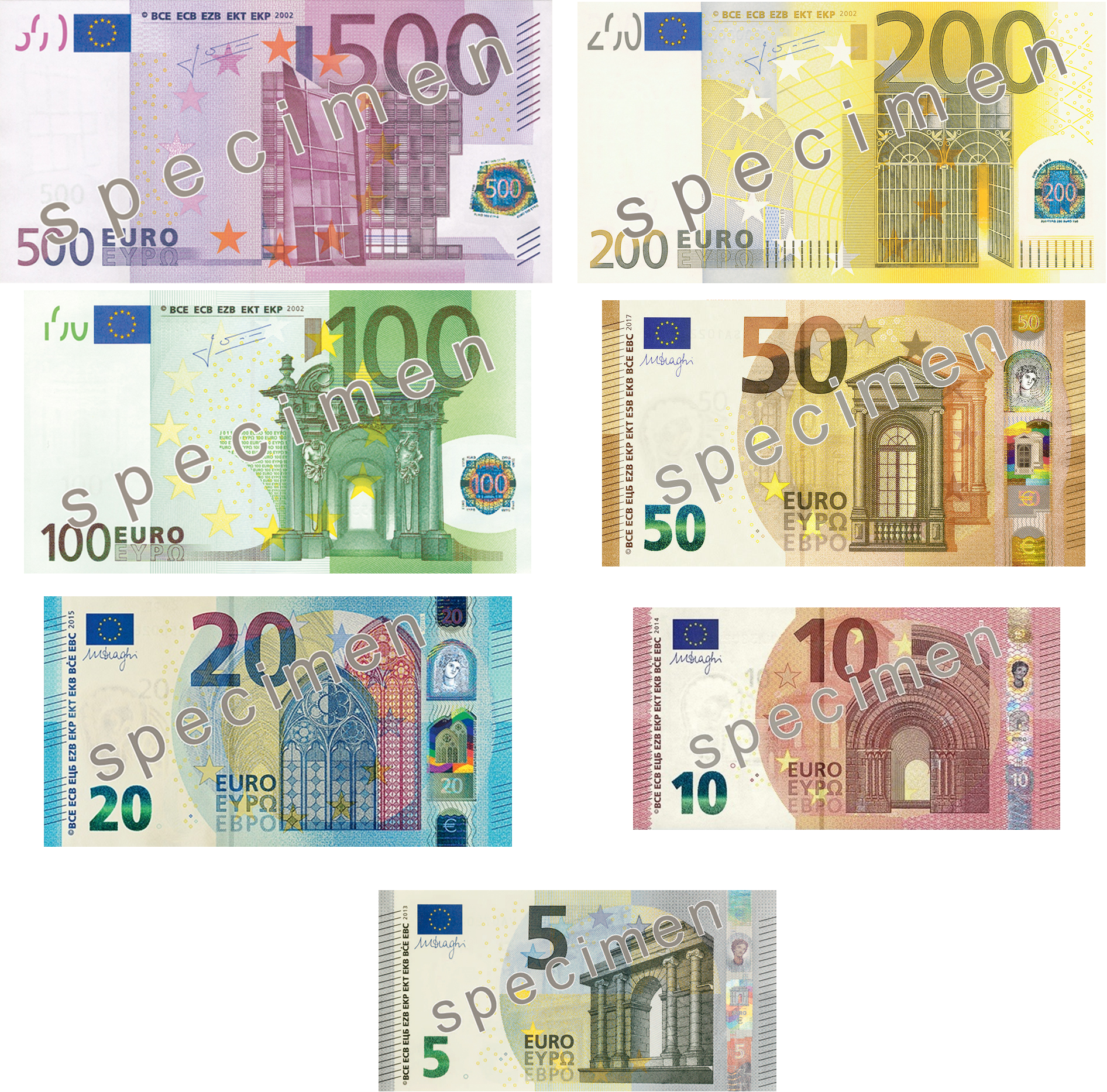 What Countries Use Euro Currency Exchange Rates