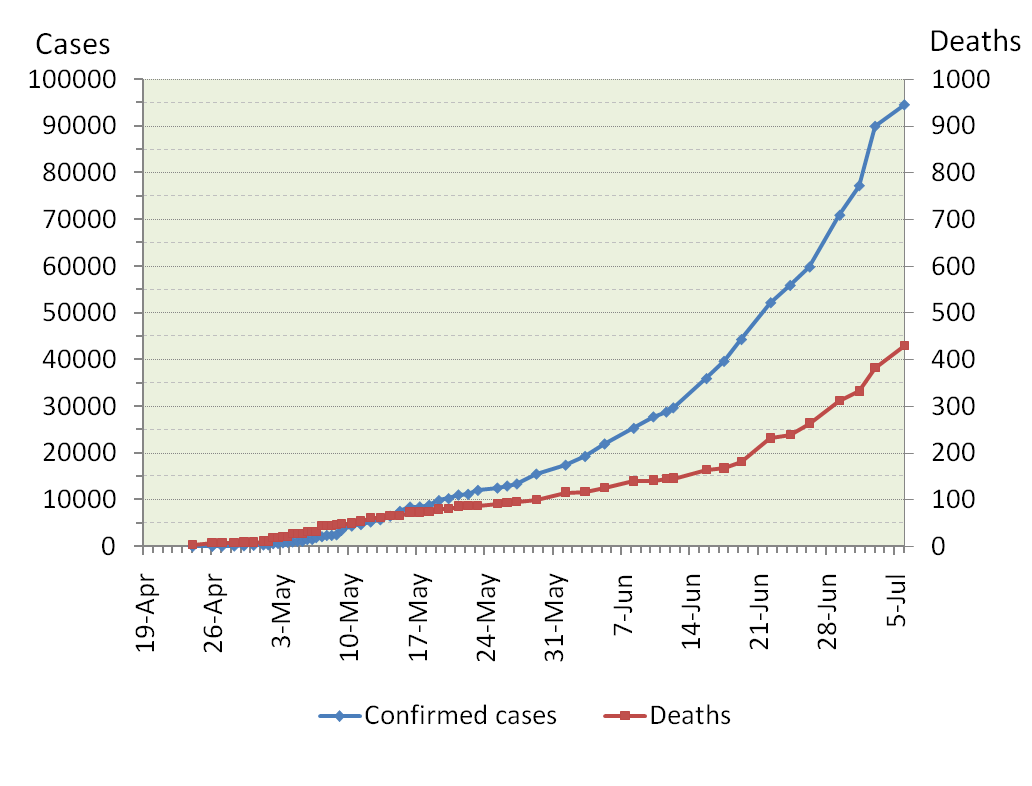 http://upload.wikimedia.org/wikipedia/commons/3/30/Influenza-2009-cases.png