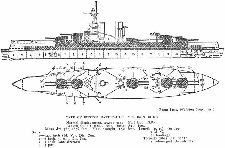 Fouilles archéologiques - Page 2 Iron_Duke_class_battleship_-_Jane%27s_Fighting_Ships,_1919_-_Project_Gutenberg_etext_24797