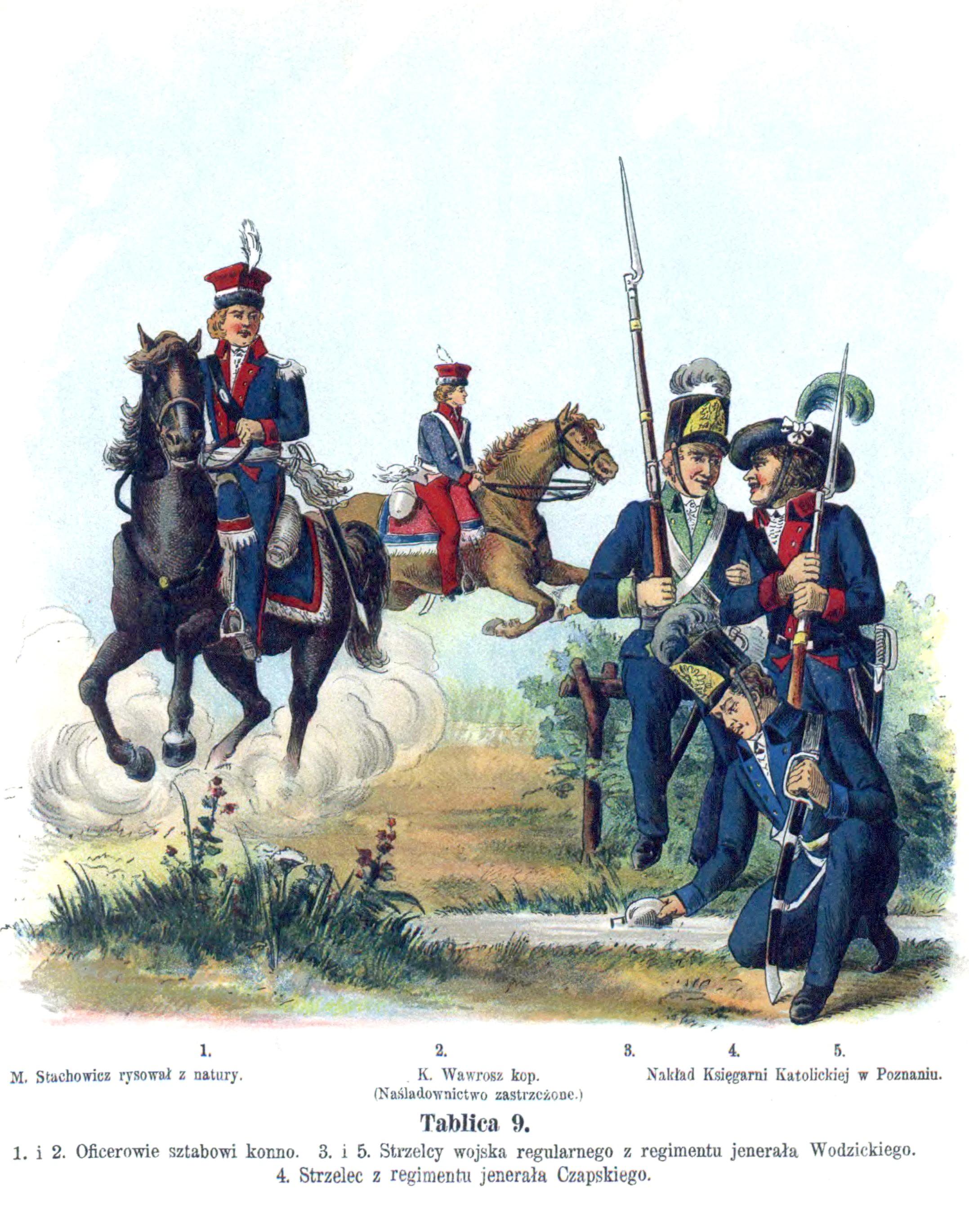 File:Kościuszko Uprising army 4.JPG - Wikimedia Commons
