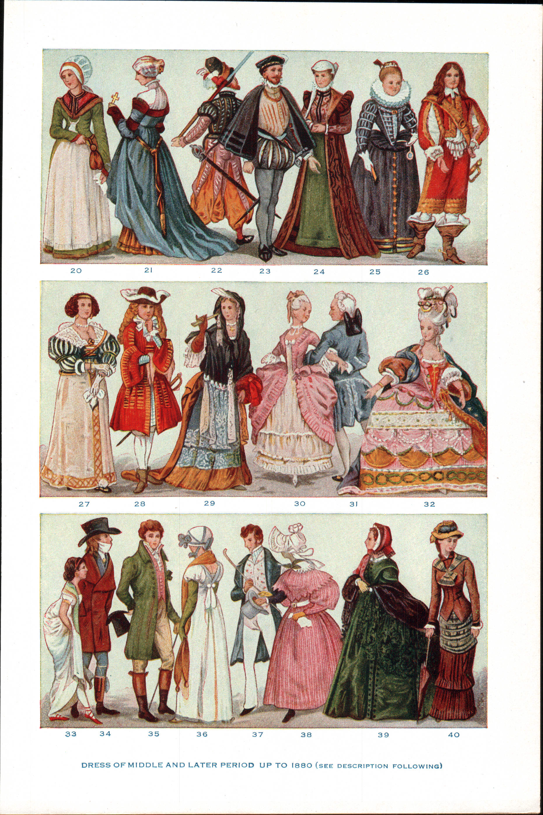 History of Dresses of Fashion