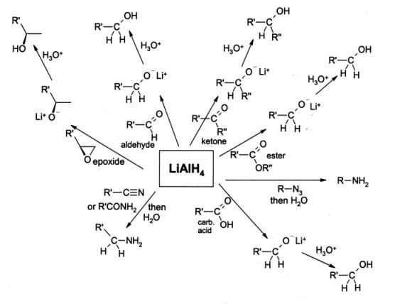 Holleman-wibergs Inorganic Chemistry Pdf