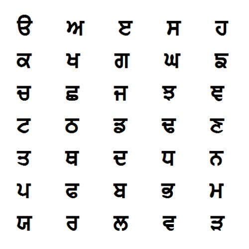 Punjabi Gurmukhi Wallpaper Gurmukhi Alphabetic Excluding