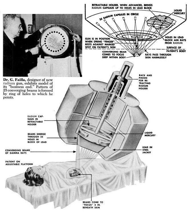 Ring Size Chart In Inches: Radium radiotherapy machine 1951.jpg - Wikimedia Commons,Chart