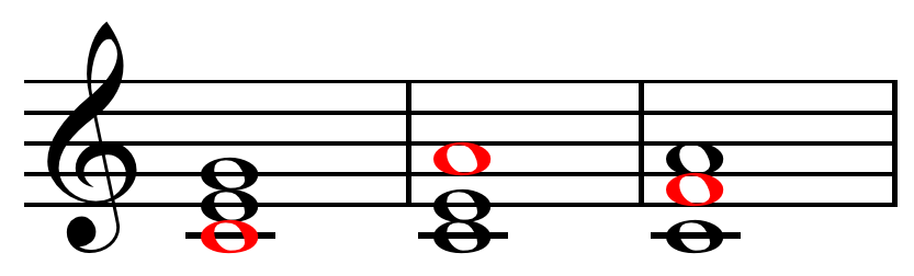 Fileroot Position First Inversion And Second Inversion Chords
