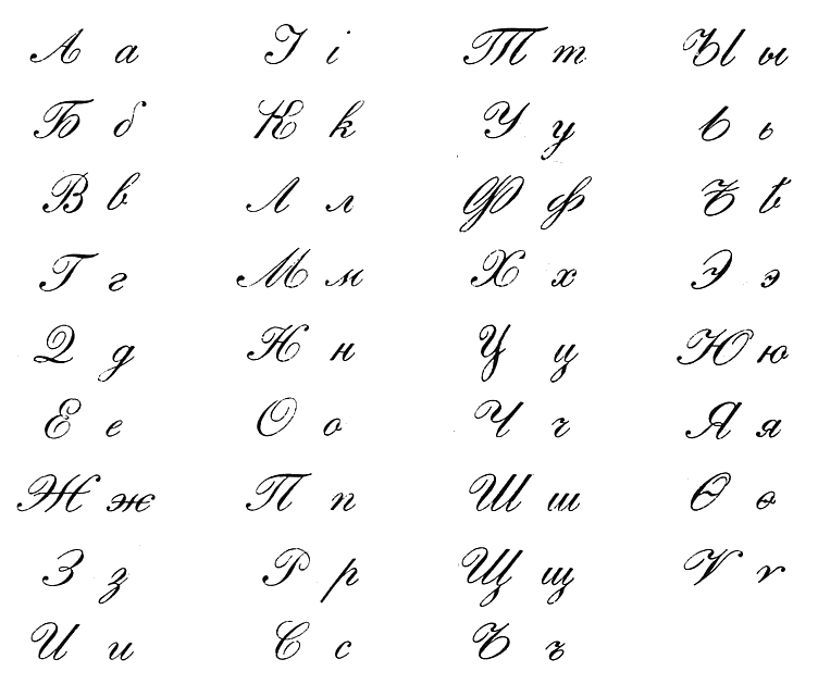 Cyrillic alphabet used for russian