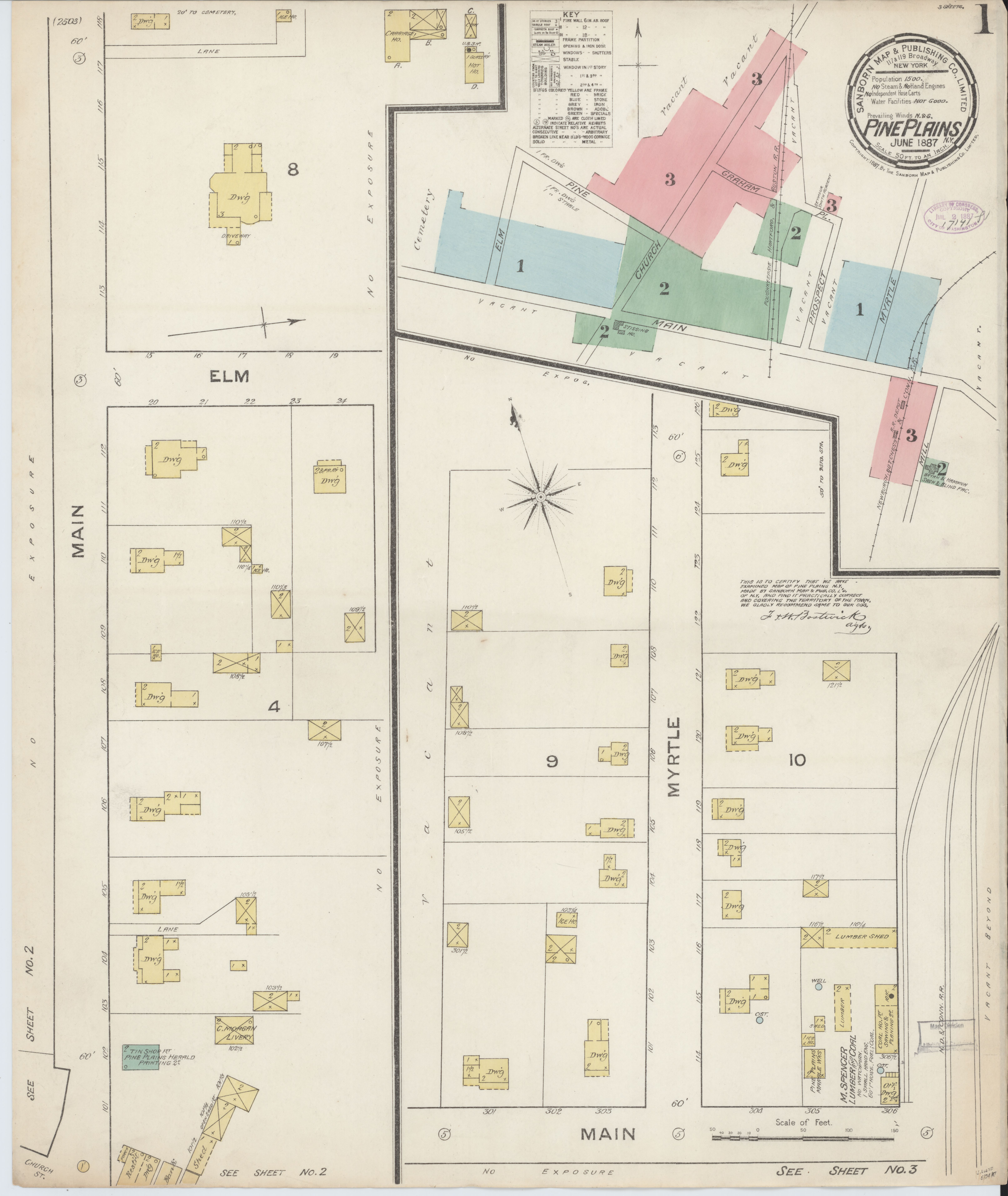 File:Sanborn Fire Insurance Map from Pine Plains, Dutchess County ...