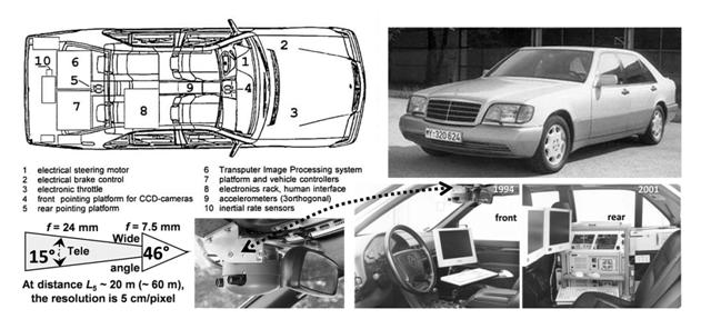 Mercedes Benz Driverless Car Article