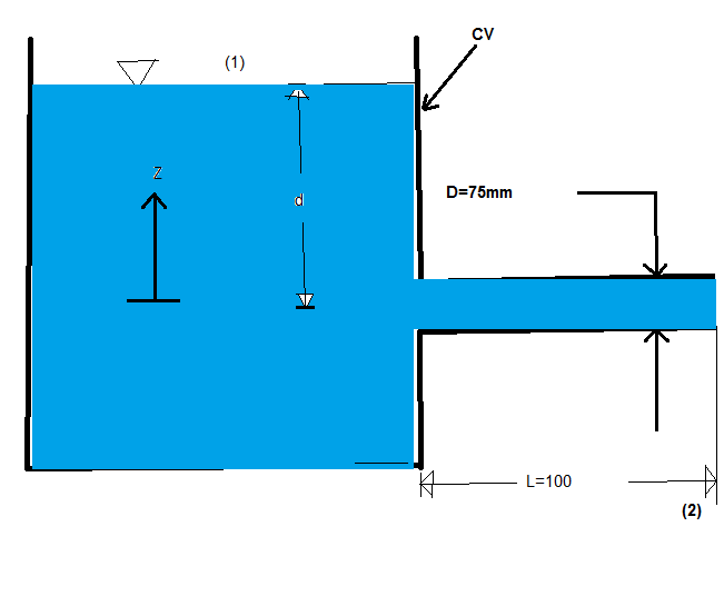 Water outflow diagram.png