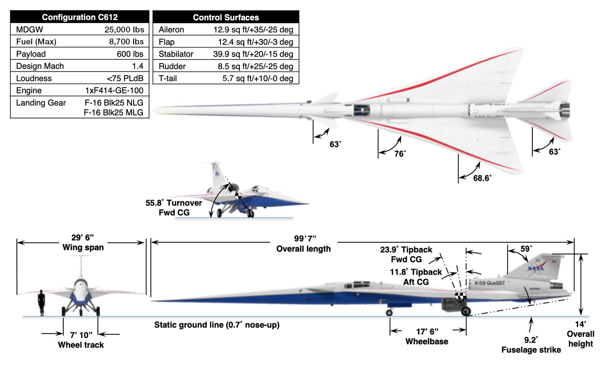 Resultado de imagem para X-59 QueSST