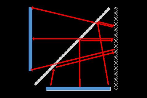 逆反系统原理图