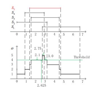 brooks iyengar algorithm wrd by brooks iyengar algorithm