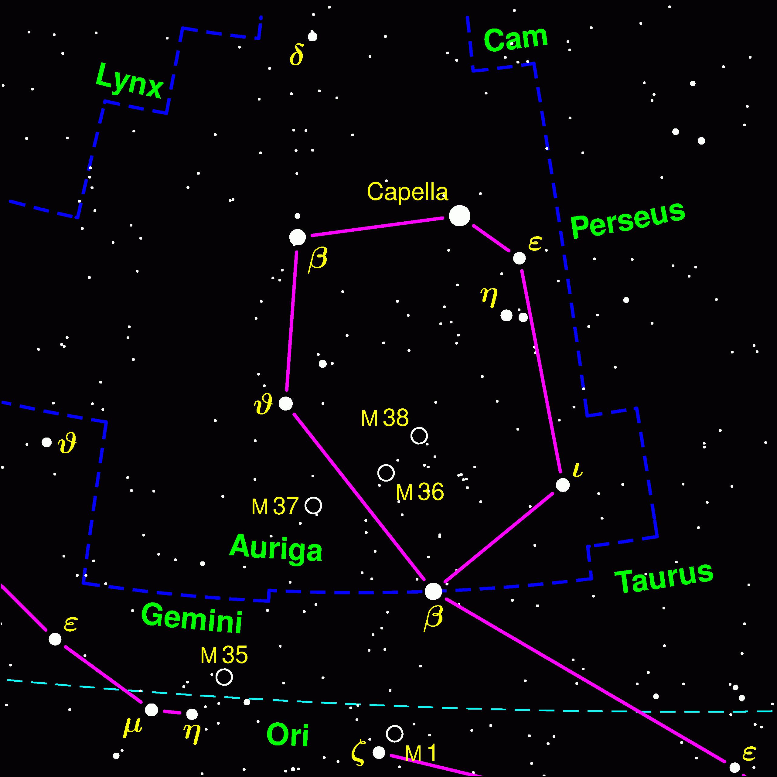 Constellation List | Constellation Guide