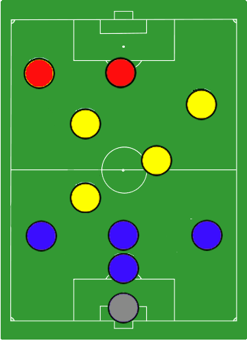 Karl Rappan's verrou, a predecessor to the catenaccio Catenaccio1.png