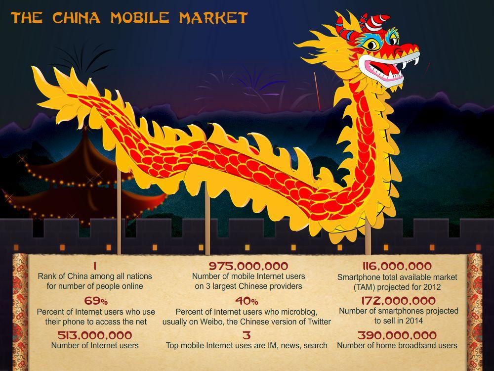 China celebra éxito