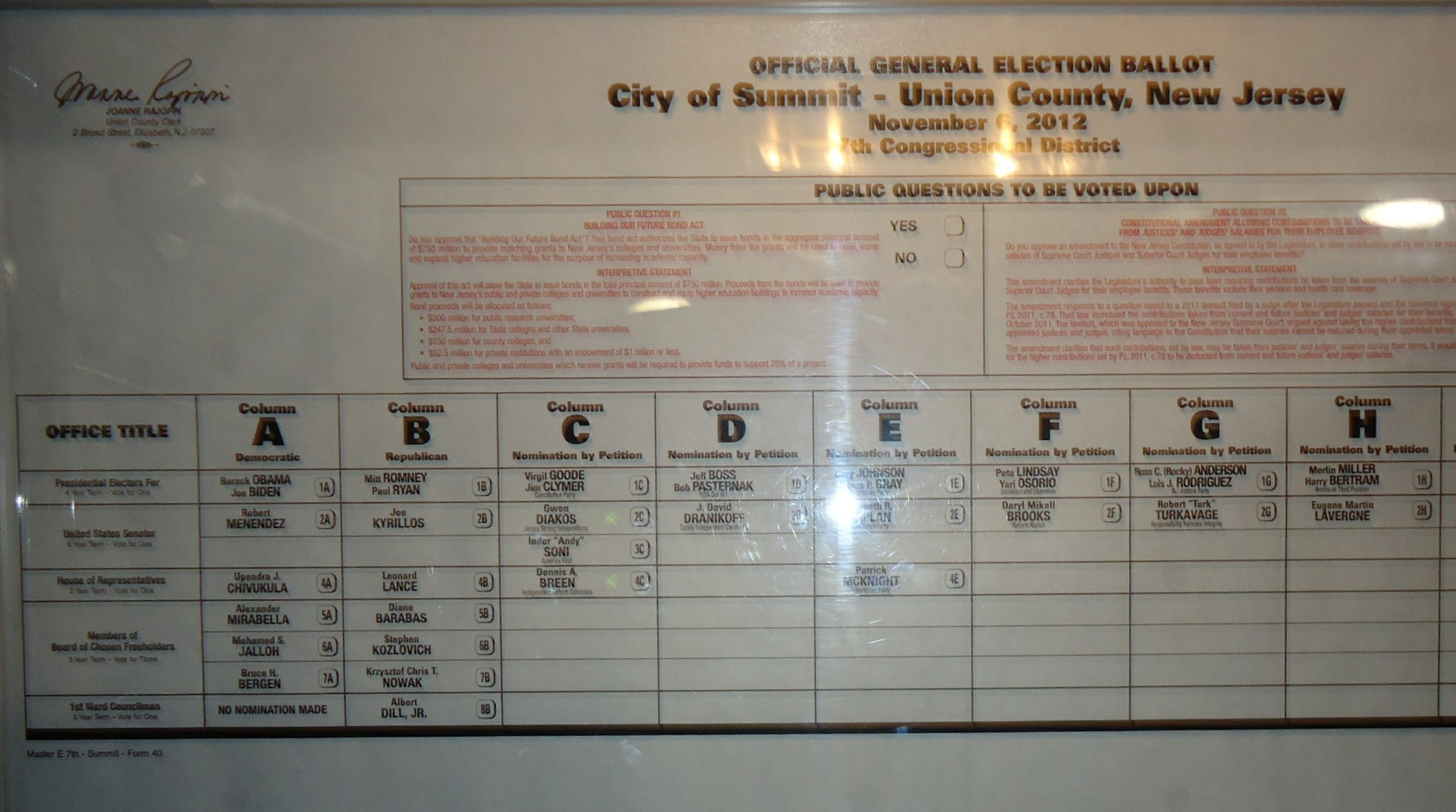Voting Machine Booth Choices, 2012
