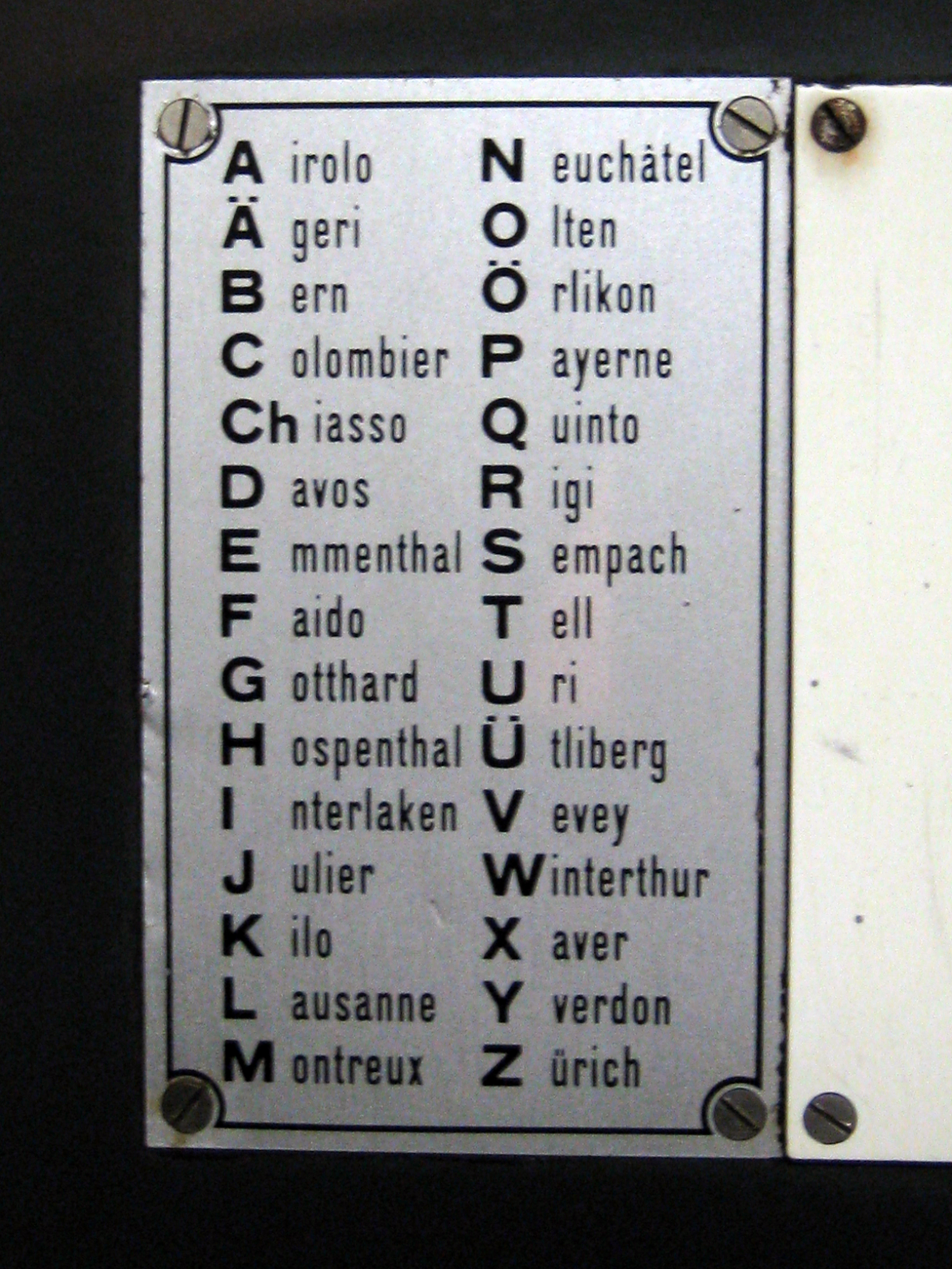 internationales buchstabieralphabet
