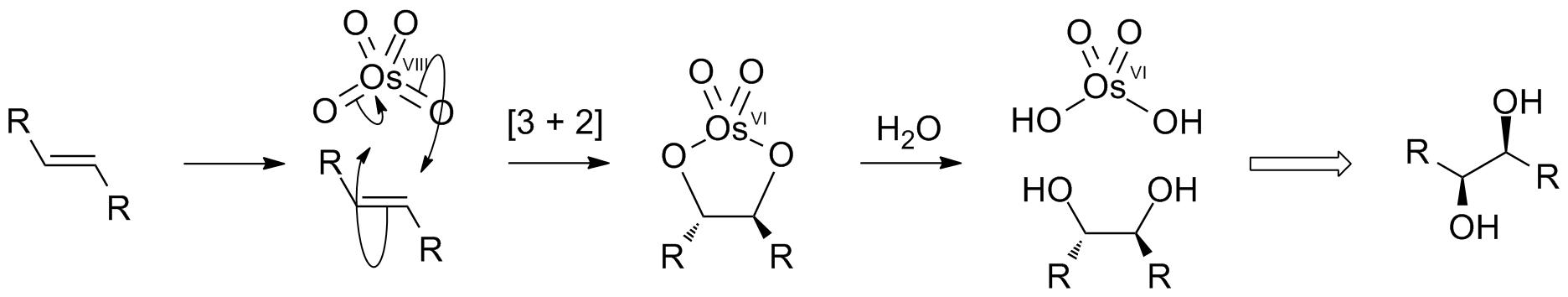 Osmium tetroxide | Wiki | Everipedia
