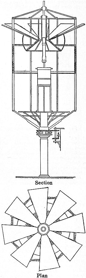EB1911 - Lighthouse - Fig. 34.—Fresnel's Revolving Apparatus at Cordouan Lighthouse.jpg