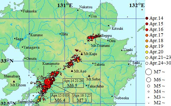 いつ 熊本 地震