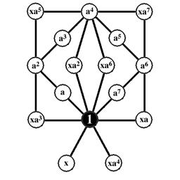 ファイル Groupdiagrammod16 Png Wikipedia