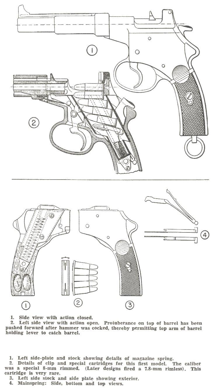 Steyr Mannlicher M1894 | Military Wiki | FANDOM powered by Wikia