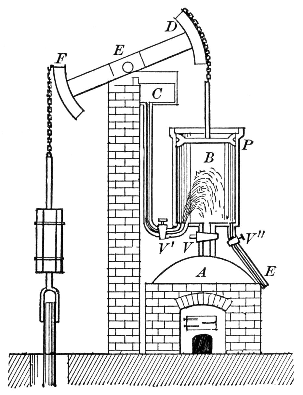 newcomen atmospheric engine