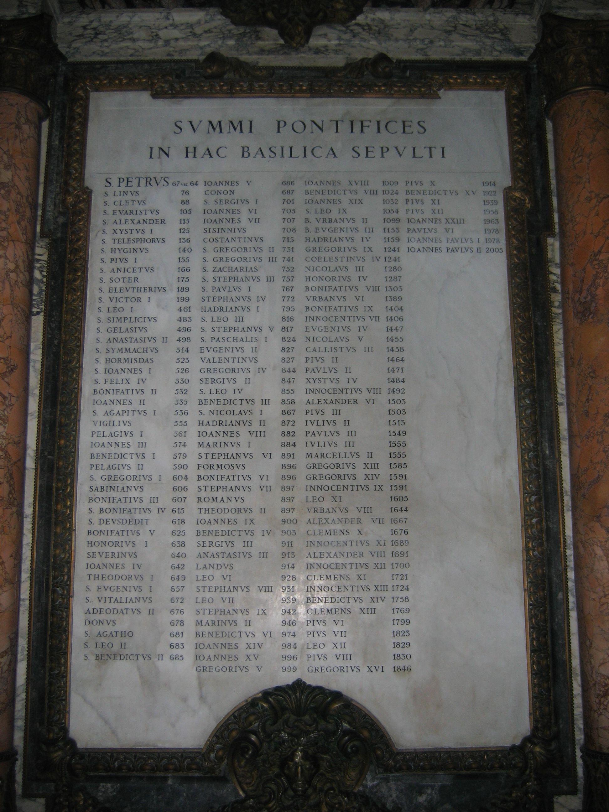 Papal List