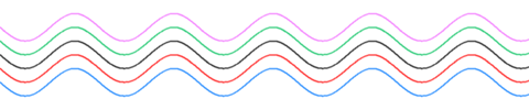 Sine waves same phase.png