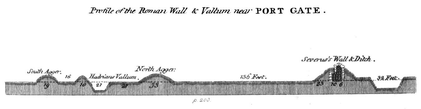 Cross-section of Hadrian's Wall