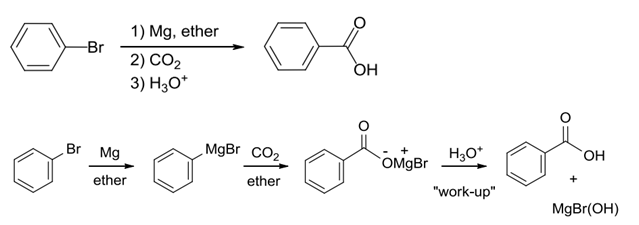 grignard synthesis of benzoic acid from phenylmagnesium bromide