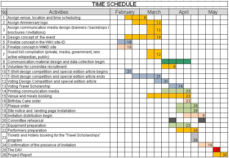 schedule project template