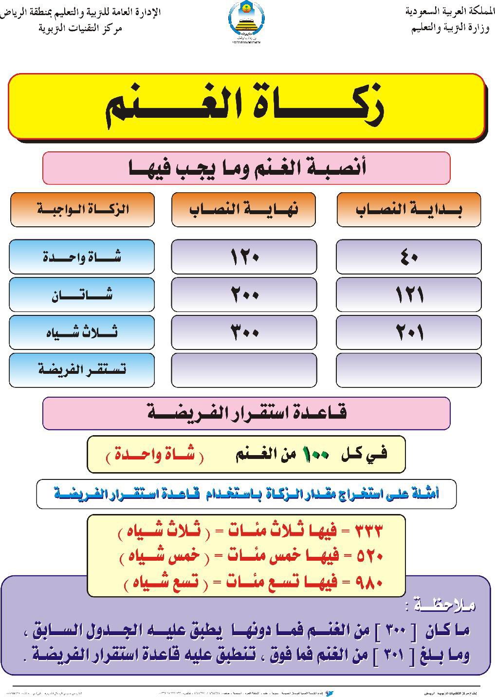 zakat system in islam