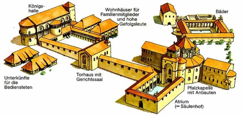 Aachener Pfalz