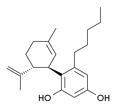 Cannabidiol Structure
