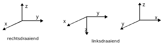 File:Assenkruisen.png - Wikimedia Commons